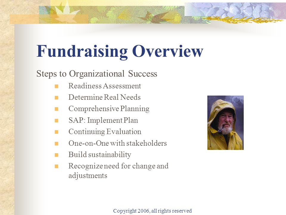 Copyright 2006, all rights reserved Fundraising Overview Steps to Organizational Success Readiness Assessment Determine Real Needs Comprehensive Planning SAP: Implement Plan Continuing Evaluation One-on-One with stakeholders Build sustainability Recognize need for change and adjustments