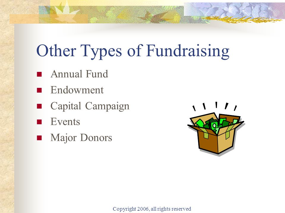 Copyright 2006, all rights reserved Other Types of Fundraising Annual Fund Endowment Capital Campaign Events Major Donors