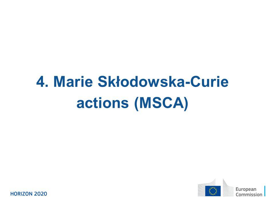 4. Marie Skłodowska-Curie actions (MSCA)