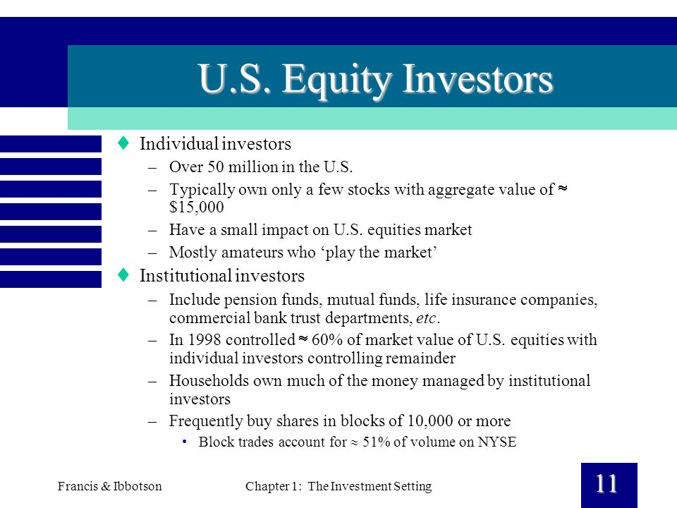 Francis & IbbotsonChapter 1: The Investment Setting 11 U.S.