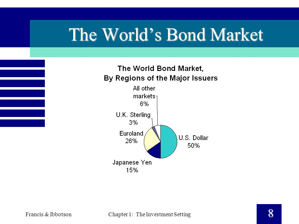 Francis & IbbotsonChapter 1: The Investment Setting 8 The World's Bond Market