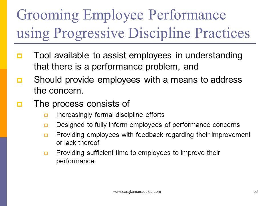 www.carajkumarradukia.com53 Grooming Employee Performance using Progressive Discipline Practices  Tool available to assist employees in understanding