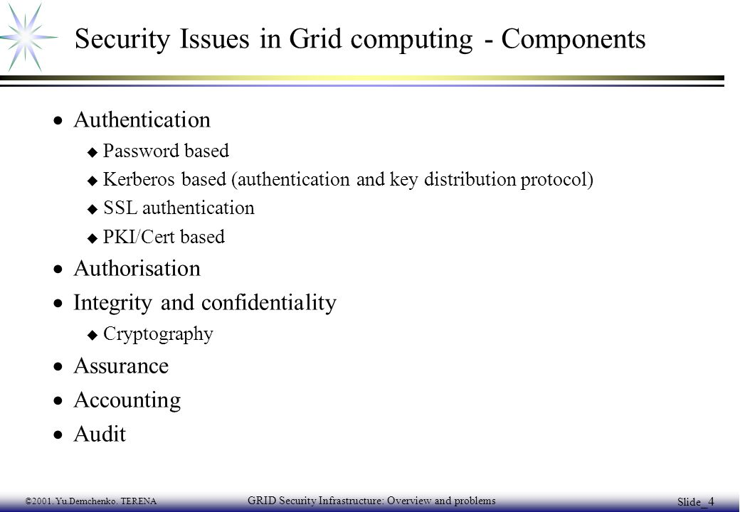©2001. Yu.Demchenko. TERENA GRID Security Infrastructure: Overview and problems Slide _4 Security Issues in Grid computing - Components  Authenticati