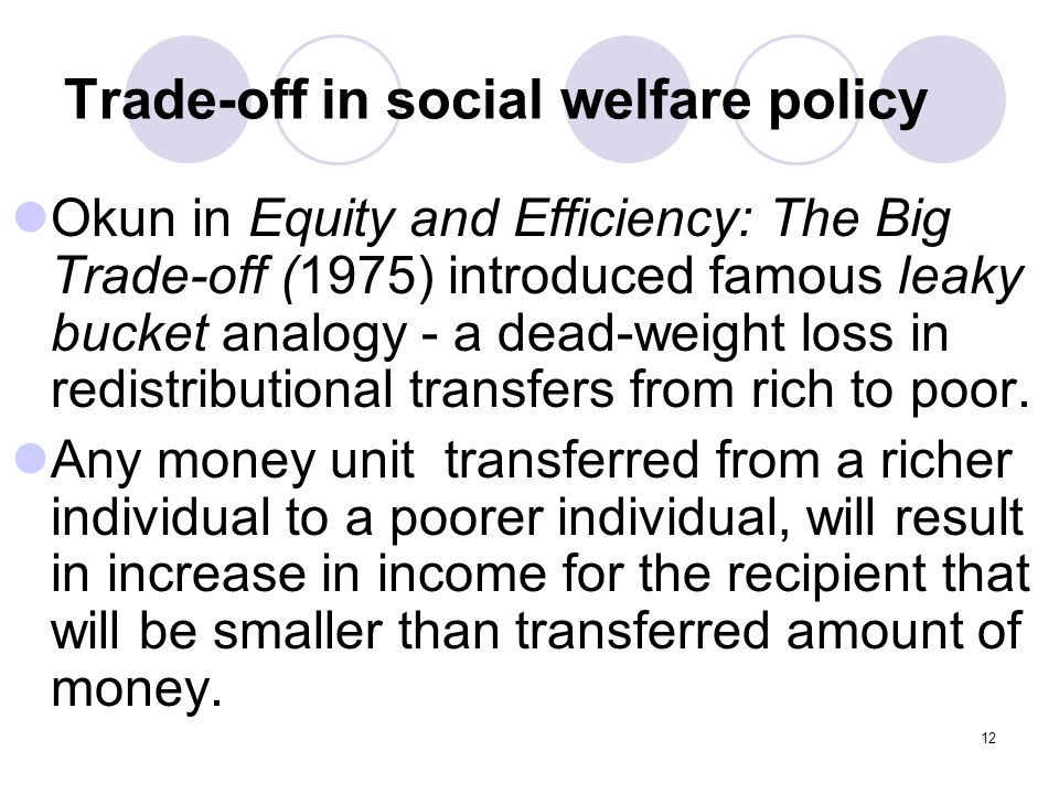 12 Trade-off in social welfare policy Okun in Equity and Efficiency: The Big Trade-off (1975) introduced famous leaky bucket analogy - a dead-weight loss in redistributional transfers from rich to poor.
