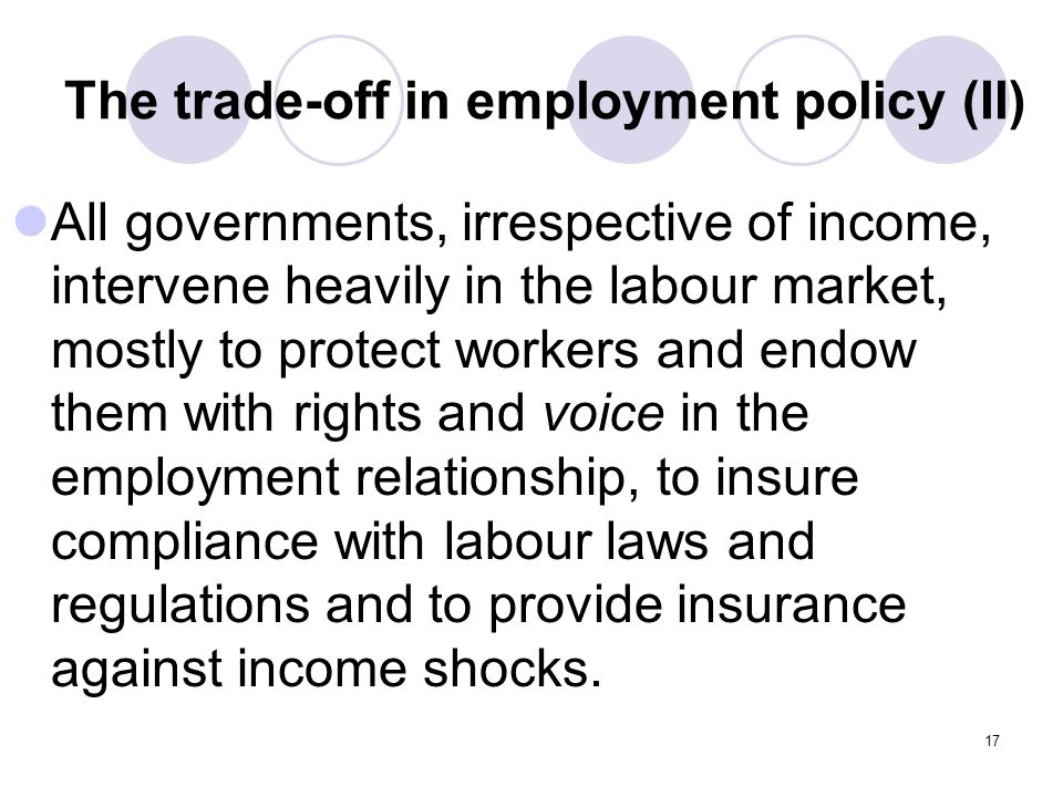 17 The trade-off in employment policy (II) All governments, irrespective of income, intervene heavily in the labour market, mostly to protect workers