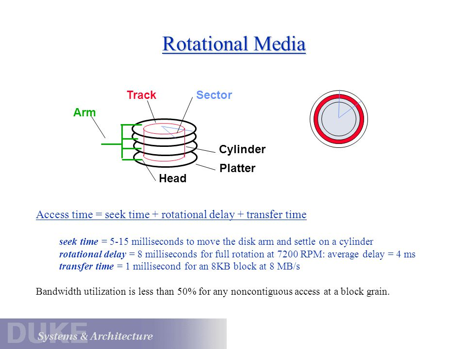 Rotational Media SectorTrack Cylinder Head Platter Arm Access time = seek time + rotational delay + transfer time seek time = 5-15 milliseconds to mov
