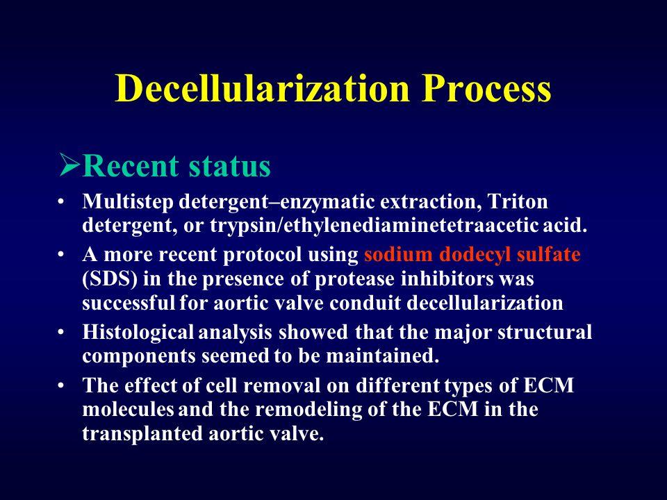 Decellularization Process  Recent status Multistep detergent–enzymatic extraction, Triton detergent, or trypsin/ethylenediaminetetraacetic acid. A mo