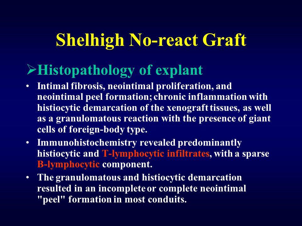 Shelhigh No-react Graft  Histopathology of explant Intimal fibrosis, neointimal proliferation, and neointimal peel formation; chronic inflammation wi