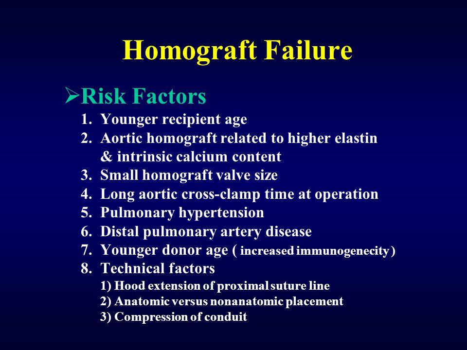 Homograft Failure  Risk Factors 1. Younger recipient age 2. Aortic homograft related to higher elastin & intrinsic calcium content 3. Small homograft