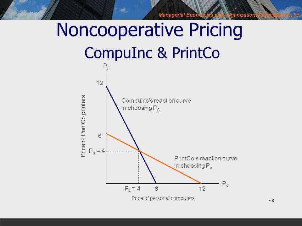 Managerial Economics and Organizational Architecture, 5e Noncooperative Pricing CompuInc & PrintCo Price of PrintCo printers Price of personal computers Compulnc's reaction curve in choosing P C PrintCo's reaction curve in choosing P p 6 612 PpPp PcPc P c = 4 P p = 4 12 8-8