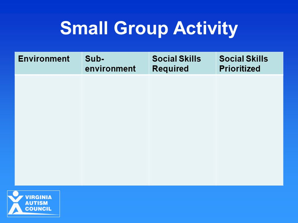 Small Group Activity EnvironmentSub- environment Social Skills Required Social Skills Prioritized
