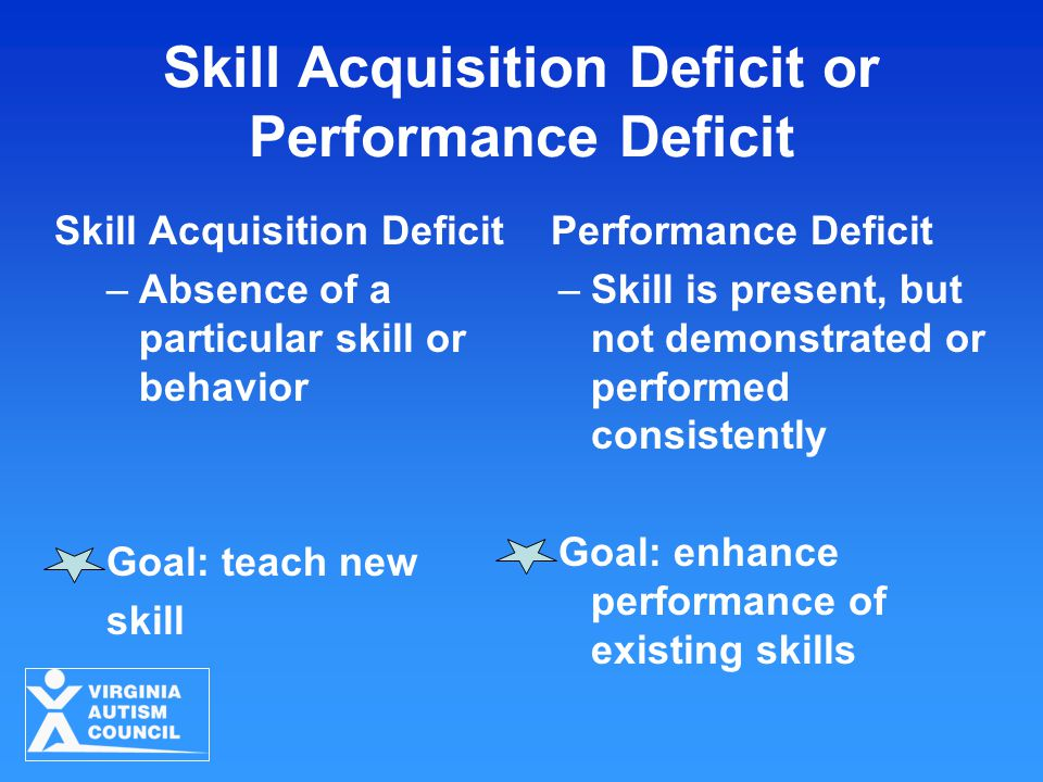 Skill Acquisition Deficit or Performance Deficit Skill Acquisition Deficit –Absence of a particular skill or behavior Goal: teach new skill Performanc