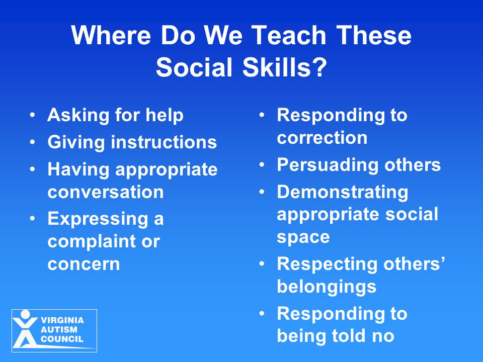 Where Do We Teach These Social Skills? Asking for help Giving instructions Having appropriate conversation Expressing a complaint or concern Respondin