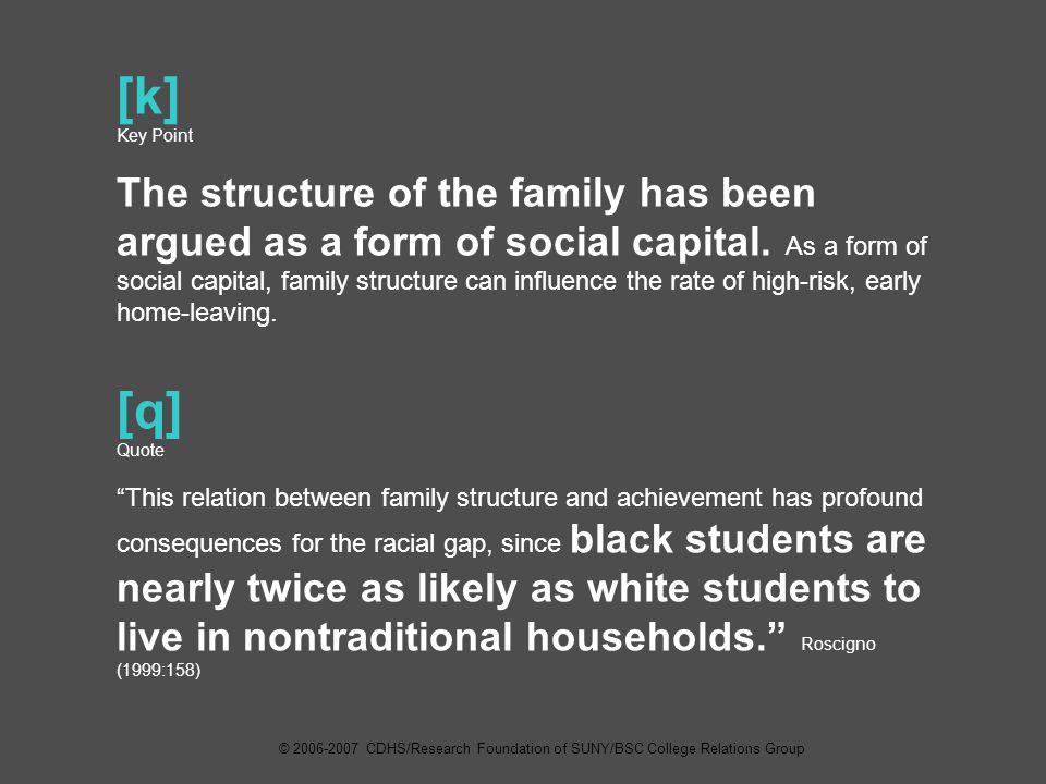 [k] Key Point The structure of the family has been argued as a form of social capital.