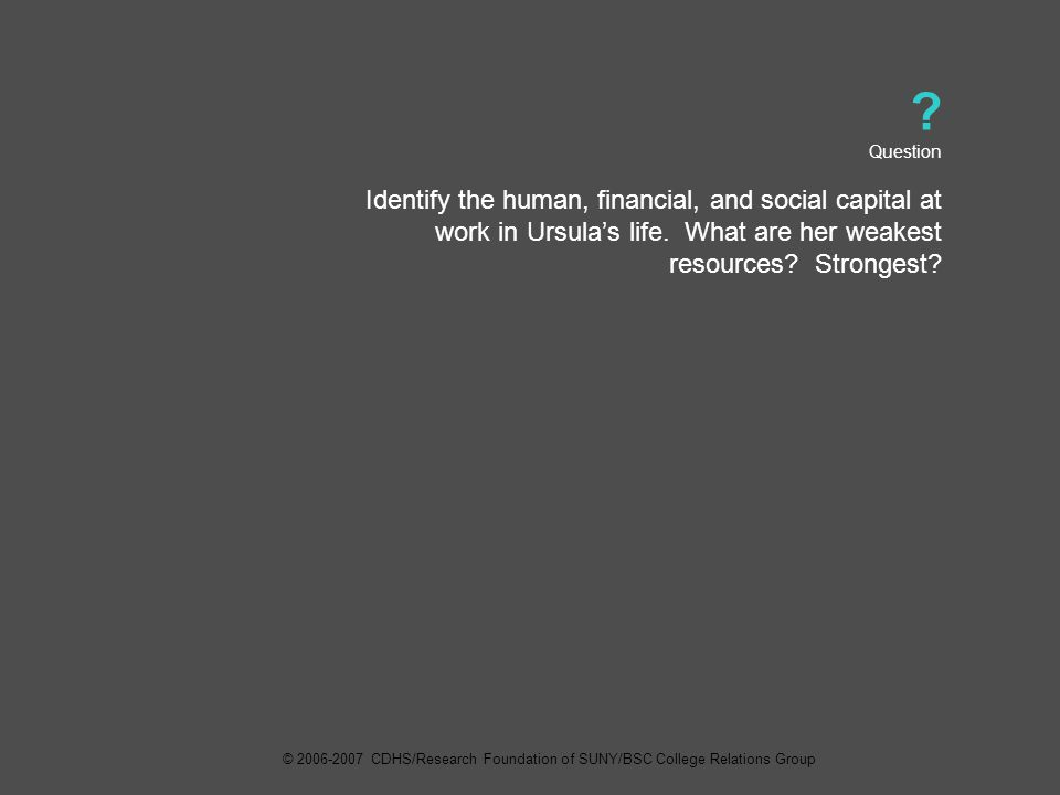 Question Identify the human, financial, and social capital at work in Ursula's life.