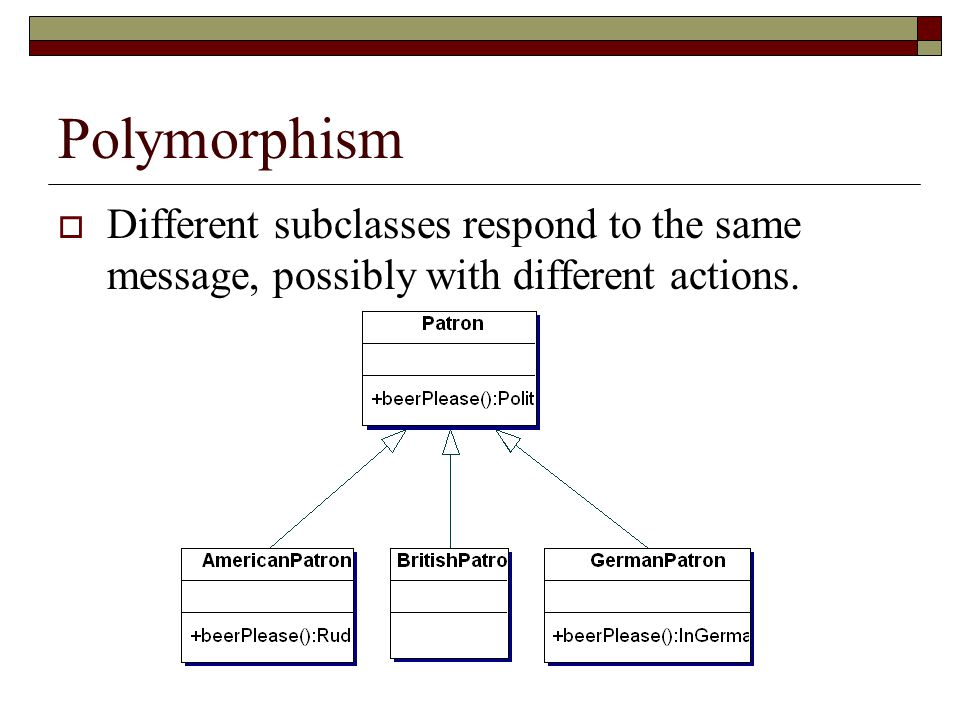Polymorphism  Different subclasses respond to the same message, possibly with different actions.