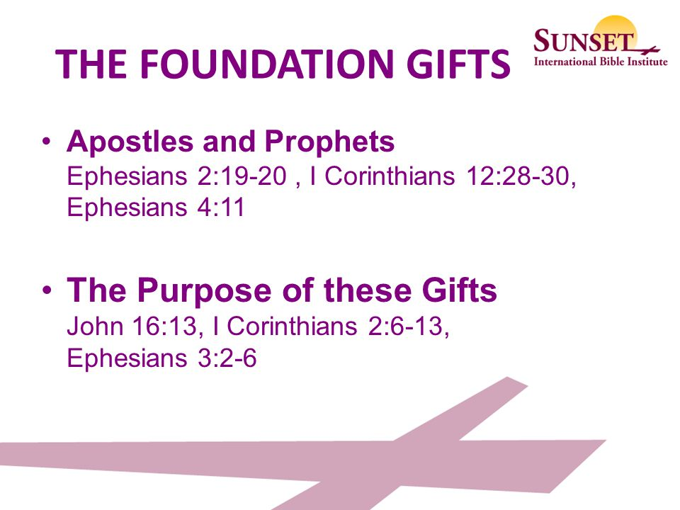 CONCLUSION The goal of gift discovery is effective ministry rather than mere knowledge of yourself Discovering ones gift brings the responsibility to use it Read Colossians 4:17