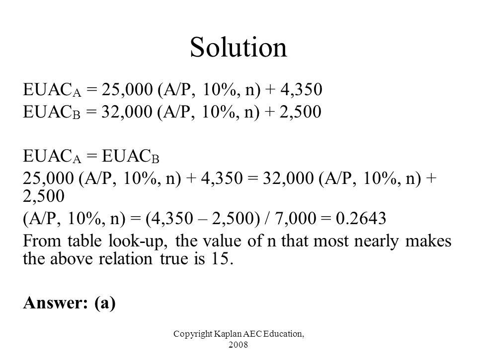 Copyright Kaplan AEC Education, 2008 Solution EUAC A = 25,000 (A/P, 10%, n) + 4,350 EUAC B = 32,000 (A/P, 10%, n) + 2,500 EUAC A = EUAC B 25,000 (A/P,
