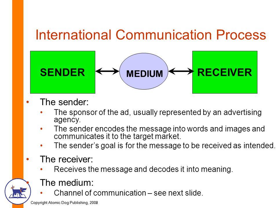 Copyright Atomic Dog Publishing, 2002Copyright Atomic Dog Publishing, 2008 International Communication Process SENDERRECEIVER MEDIUM The sender: The s