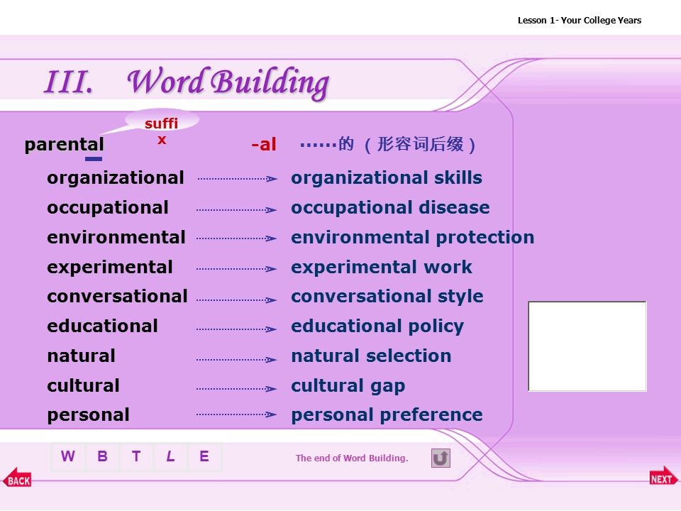 BTLEW Lesson 1- Your College Years III.Word Building psychology suffix -ogy- 学(科) zoology geology ecology sociology biology archeology physiology psyc