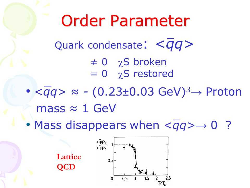 Order Parameter Quark condensate : _ ≈ - (0.23±0.03 GeV) 3 → Proton mass ≈ 1 GeV Mass disappears when → 0 .