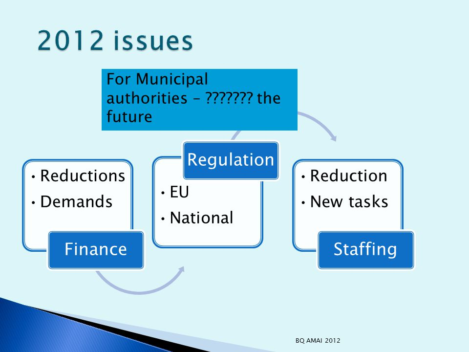 'The whole local authority model needs to be reworked to put them on a sound financial footing going forward as follows: ◦ voluntary redundancy program model implemented using a skills based approach to calculate sustainable staffing levels and detailed cost benefit analysis carried out; ◦ introduce pension fund mechanism; ◦ set up debt collection unit; ◦ introduce a Local Authority Clearance Certificate to ensure those who have not paid local taxes to not be able to receive state grants.' From Grant Thornton Independent financial appraisal of Sligo County Council, August 2012 BQ AMAI 2012