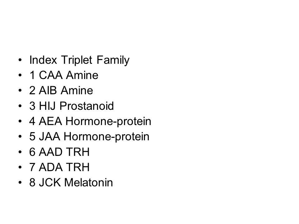 Index Triplet Family 1 CAA Amine 2 AIB Amine 3 HIJ Prostanoid 4 AEA Hormone-protein 5 JAA Hormone-protein 6 AAD TRH 7 ADA TRH 8 JCK Melatonin