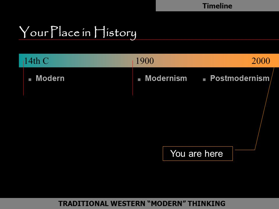 "Your Place in History n Modern Timeline TRADITIONAL WESTERN ""MODERN"" THINKING n Modernism n Postmodernism 14th C 1900 2000 You are here"