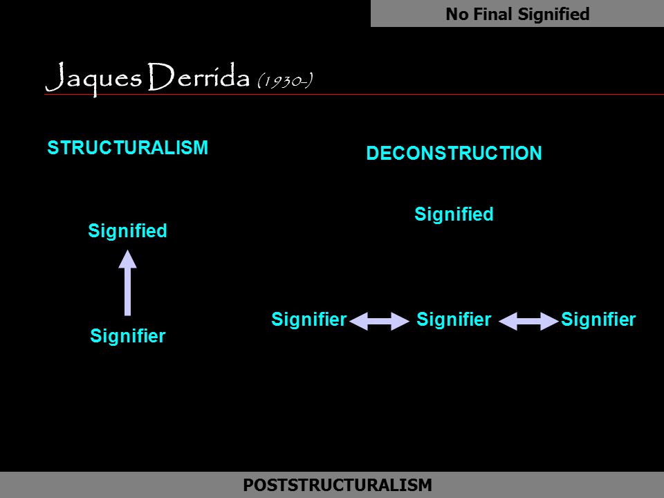 Jaques Derrida (1930-) STRUCTURALISM Signified Signifier No Final Signified as POSTSTRUCTURALISM DECONSTRUCTION Signified Signifier Signifier Signifie