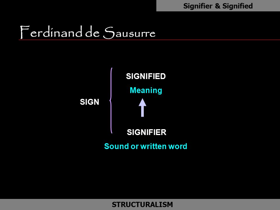 Ferdinand de Sausurre SIGNIFIED Meaning SIGNIFIER Sound or written word Signifier & Signified as STRUCTURALISM SIGN M