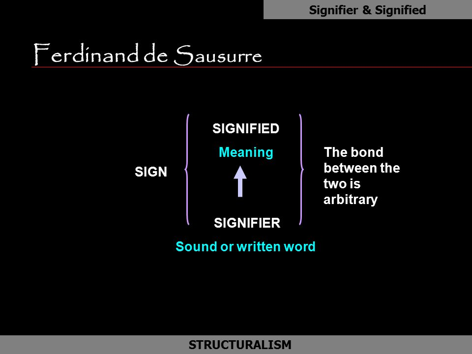 Ferdinand de Sausurre SIGNIFIED Meaning SIGNIFIER Sound or written word Signifier & Signified as STRUCTURALISM SIGN M The bond between the two is arbitrary
