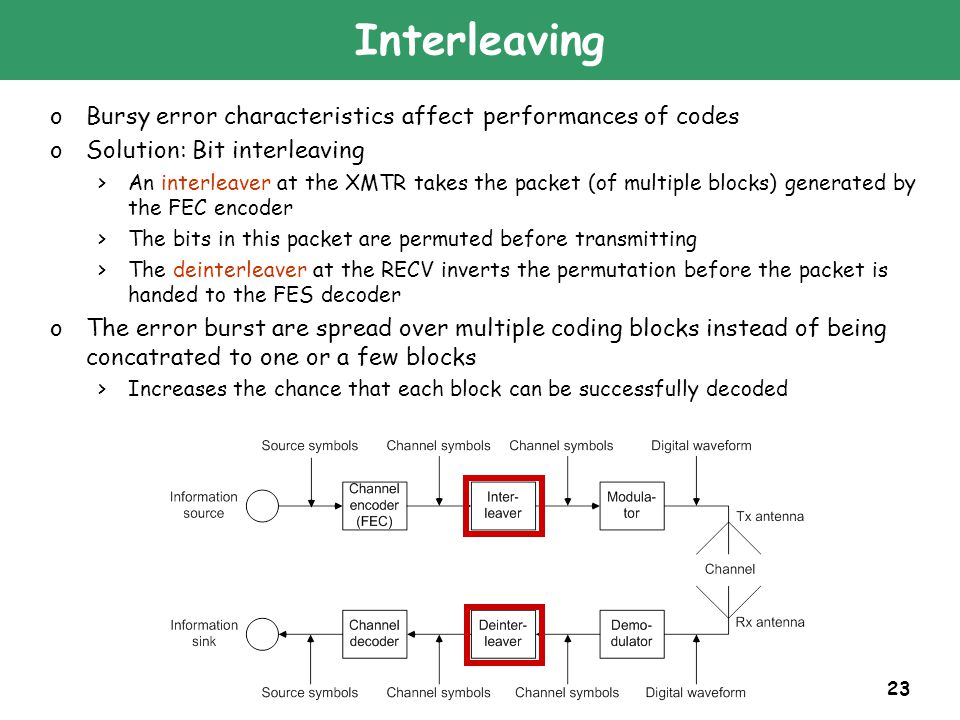 23 Interleaving oBursy error characteristics affect performances of codes oSolution: Bit interleaving >An interleaver at the XMTR takes the packet (of multiple blocks) generated by the FEC encoder >The bits in this packet are permuted before transmitting >The deinterleaver at the RECV inverts the permutation before the packet is handed to the FES decoder oThe error burst are spread over multiple coding blocks instead of being concatrated to one or a few blocks >Increases the chance that each block can be successfully decoded