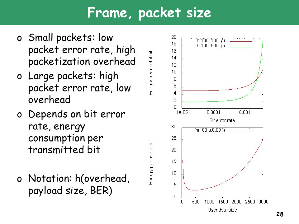 28 Frame, packet size oSmall packets: low packet error rate, high packetization overhead oLarge packets: high packet error rate, low overhead oDepends on bit error rate, energy consumption per transmitted bit oNotation: h(overhead, payload size, BER)