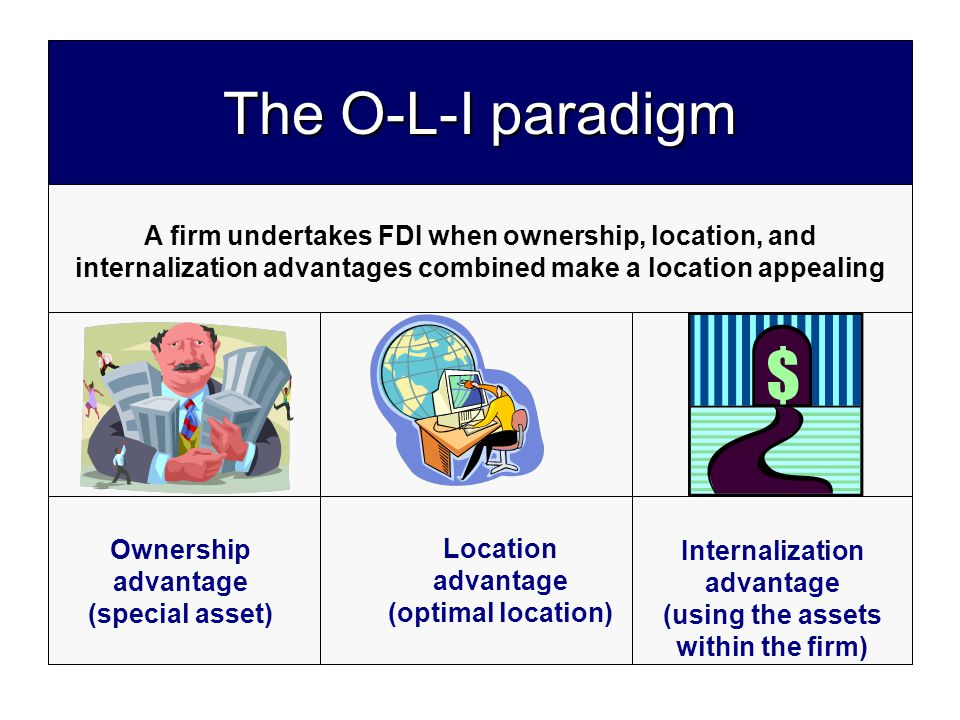 The O-L-I paradigm A firm undertakes FDI when ownership, location, and internalization advantages combined make a location appealing Location advantage (optimal location) Location advantage (optimal location) Ownership advantage (special asset) Internalization advantage (using the assets within the firm)