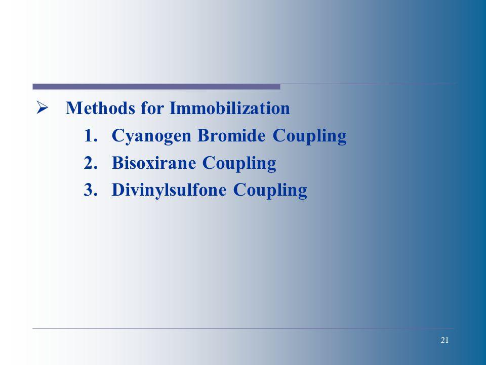 21  Methods for Immobilization 1. Cyanogen Bromide Coupling 2. Bisoxirane Coupling 3. Divinylsulfone Coupling