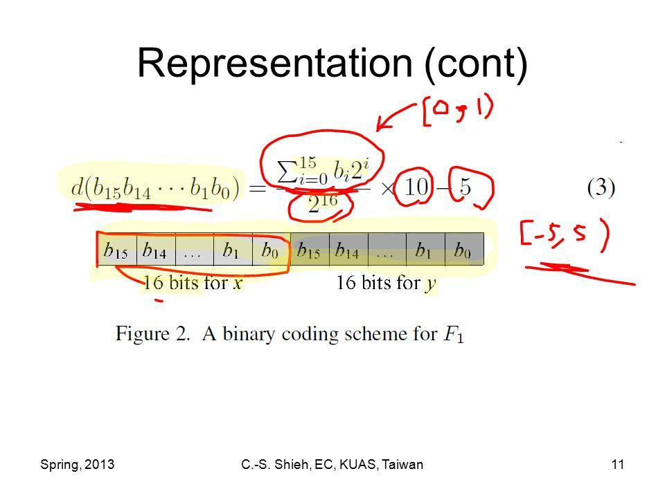 Spring, 2013C.-S. Shieh, EC, KUAS, Taiwan11 Representation (cont)