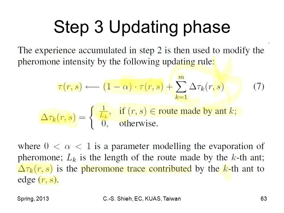Spring, 2013C.-S. Shieh, EC, KUAS, Taiwan63 Step 3 Updating phase