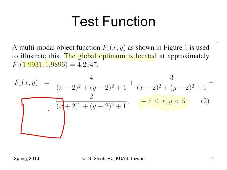 Spring, 2013C.-S. Shieh, EC, KUAS, Taiwan7 Test Function