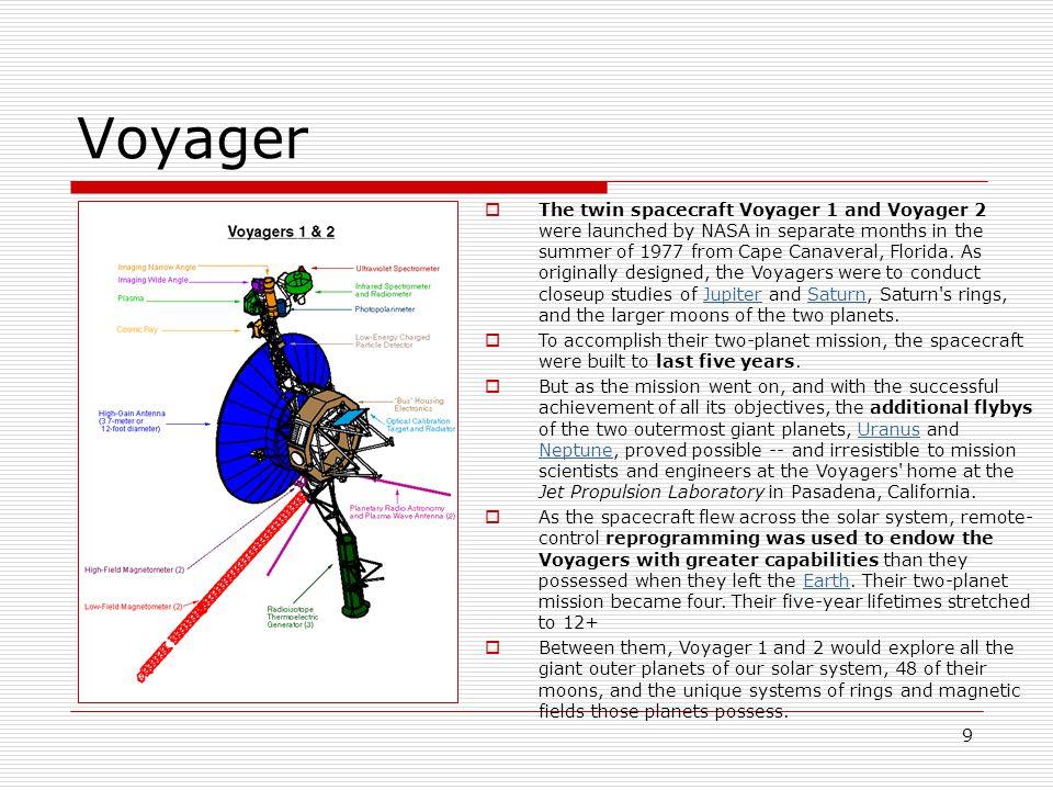 20 Spacecraft Integration and Test CDR David Myre