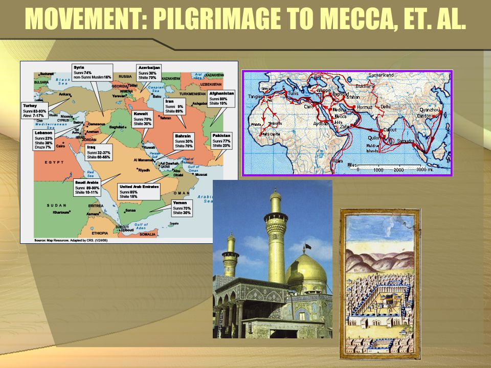 MOVEMENT: PILGRIMAGE TO MECCA, ET. AL.