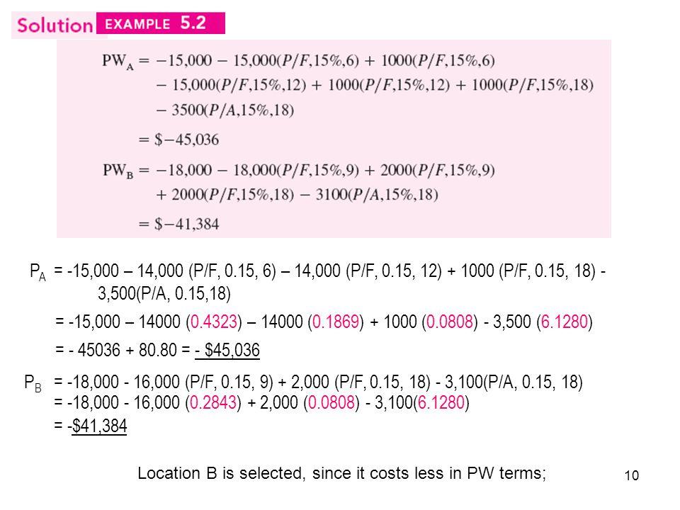 10 P A = -15,000 – 14,000 (P/F, 0.15, 6) – 14,000 (P/F, 0.15, 12) + 1000 (P/F, 0.15, 18) - 3,500(P/A, 0.15,18) = -15,000 – 14000 (0.4323) – 14000 (0.1