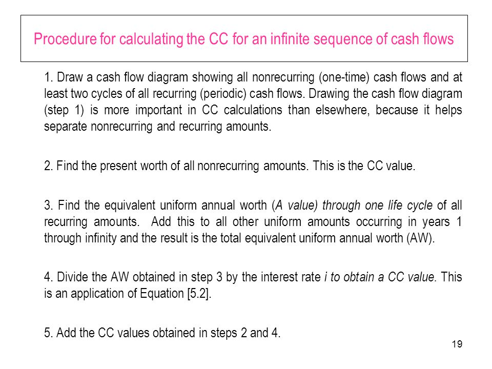 Procedure for calculating the CC for an infinite sequence of cash flows 1.