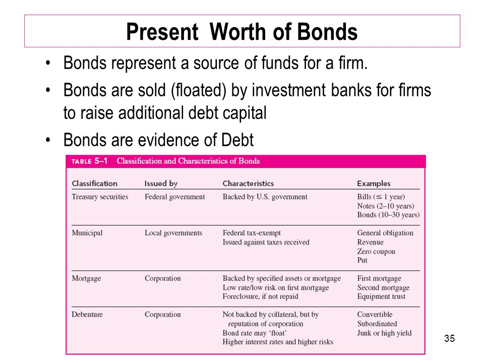 35 Present Worth of Bonds Bonds represent a source of funds for a firm.
