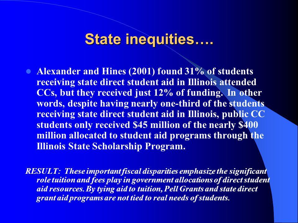 State inequities….