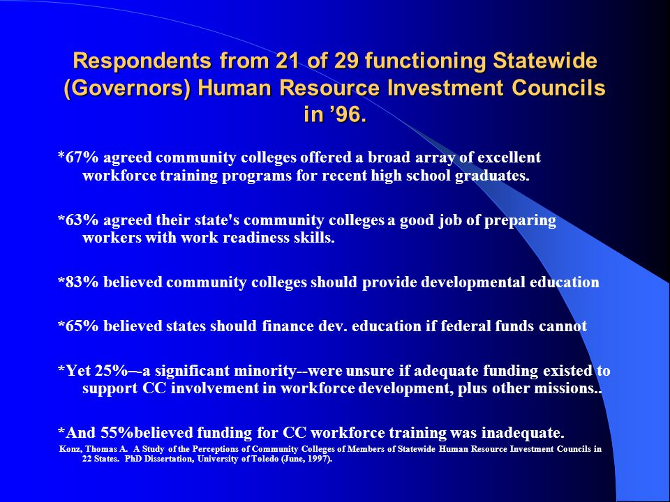 Respondents from 21 of 29 functioning Statewide (Governors) Human Resource Investment Councils in '96.