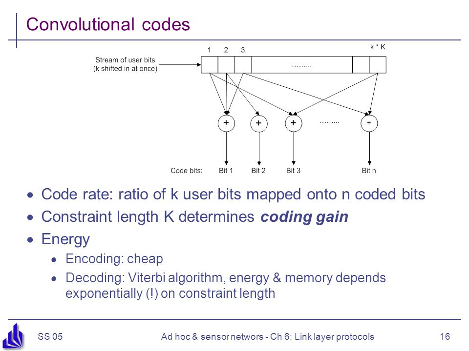 SS 05Ad hoc & sensor networs - Ch 6: Link layer protocols16 Convolutional codes  Code rate: ratio of k user bits mapped onto n coded bits  Constraint length K determines coding gain  Energy  Encoding: cheap  Decoding: Viterbi algorithm, energy & memory depends exponentially (!) on constraint length