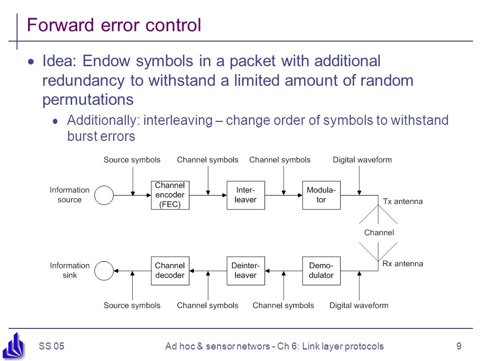 SS 05Ad hoc & sensor networs - Ch 6: Link layer protocols9 Forward error control  Idea: Endow symbols in a packet with additional redundancy to withstand a limited amount of random permutations  Additionally: interleaving – change order of symbols to withstand burst errors