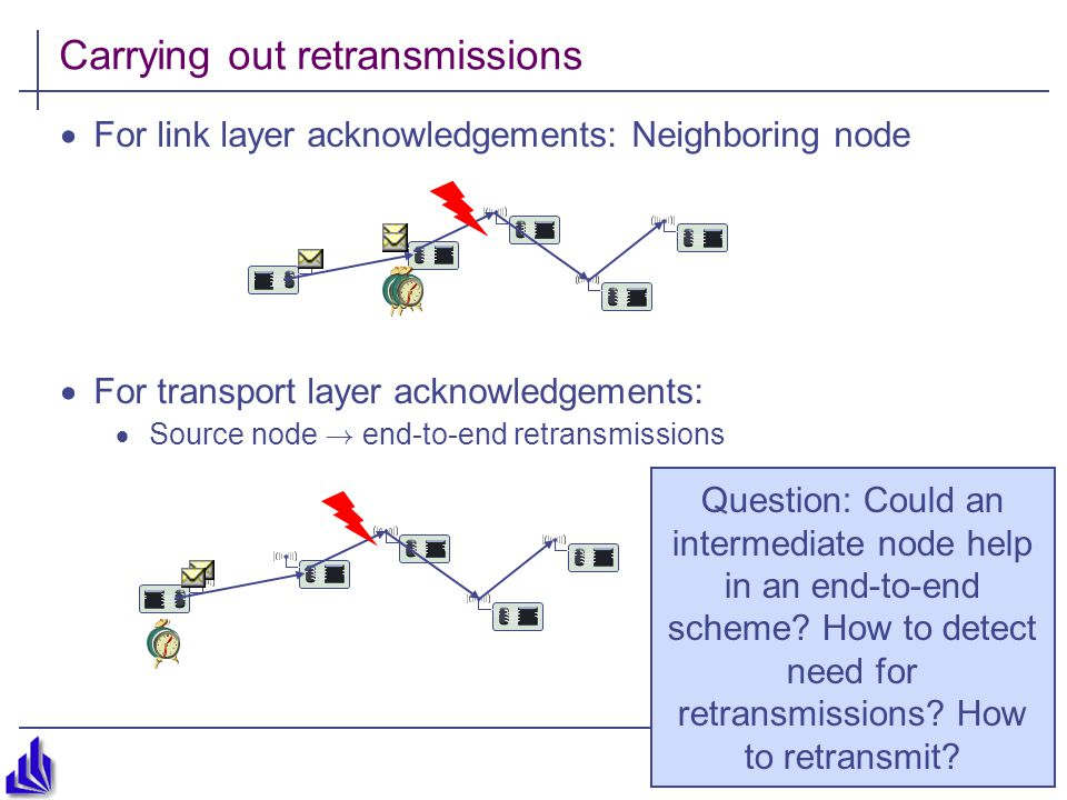Carrying out retransmissions  For link layer acknowledgements: Neighboring node  For transport layer acknowledgements:  Source node .