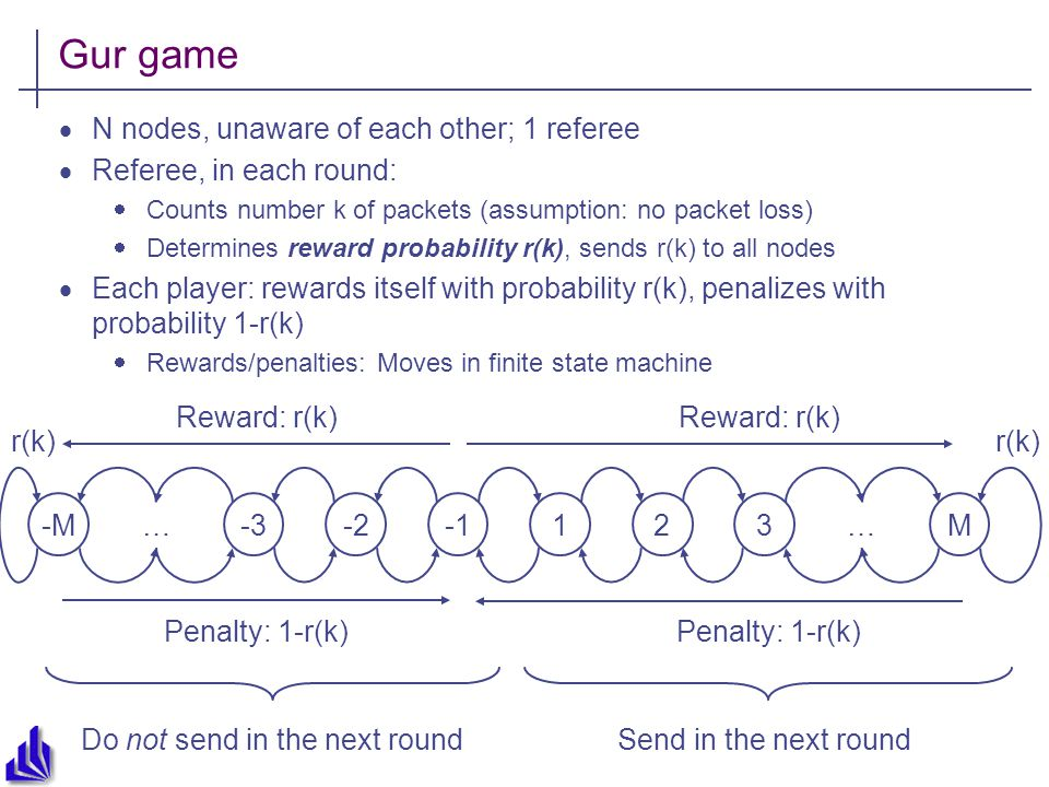 Gur game  N nodes, unaware of each other; 1 referee  Referee, in each round:  Counts number k of packets (assumption: no packet loss)  Determines reward probability r(k), sends r(k) to all nodes  Each player: rewards itself with probability r(k), penalizes with probability 1-r(k)  Rewards/penalties: Moves in finite state machine Reward: r(k) Penalty: 1-r(k) 1-2-3-M23M …… r(k) Send in the next roundDo not send in the next round