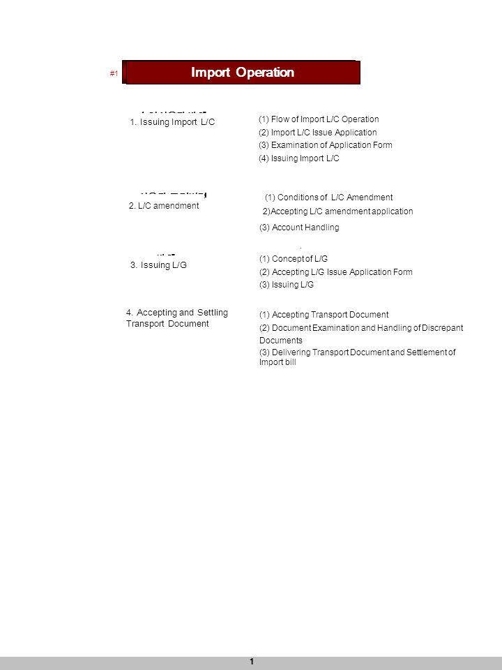1 수입신용장 업무 #1 1. 수입신용장 발행 2. 신용장 조건변경 3. L/G 발행 (1) 수입신용장 업무 Flow (2) 수입신용장 발행신청 (3) 신청서류의 검토 (4) 수입신용장 발행 (1) 조건변경의 요건 (2) 조건변경 신청의 접수 (3) 계정처리 (1) L